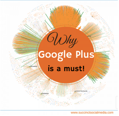 Why Google Plus is a Must!